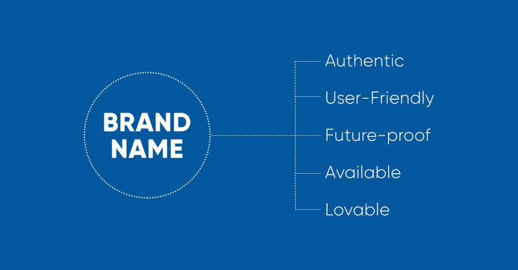 creative Brand Names
